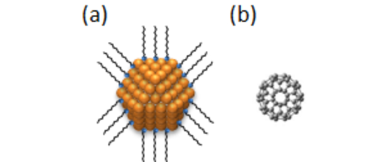 New Evaluation Method for Nanomaterials