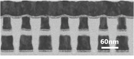 Fig.2: Cross sectional TEM image for the scaled cross-point array composed of the Ag ionic memory cell.